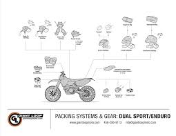 Dual Sport Roll Chart Tech Tip Adventure Proof Packing Systems Gear For