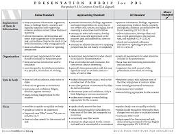 Delighted Sample Rubric For Resume Contemporary Entry Level Resume