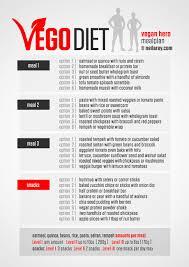 Vegan Diet For Fitness Running Exercising In 2019 Vegan