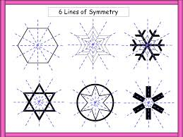 Lines Of Symmetry Powerpoint 1 Los One Line Of Symmetry Vertical Lines Of Symmetry Ppt Download