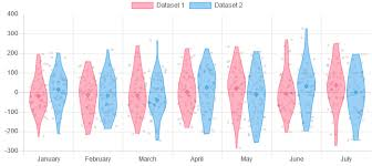 Chartjs Chart Box And Violin Plot Npm
