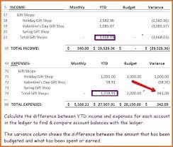 Non Profit Treasurer Report Template Treasurer Report Template Excel Along With Non Profit Treasurer