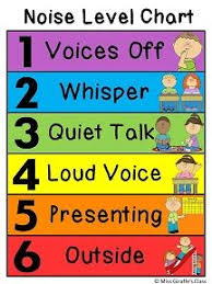 Voice Level Chart School Pinterest Classroom Voice Levels And