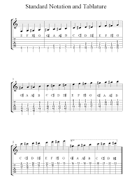 Guitar Solo Chart Guitar Scales The Basics Of Guitar Soloing