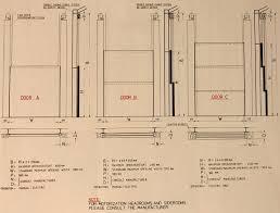 Door Opening Mechanism Design Vertical Lift Doors 3rd Generation Doors