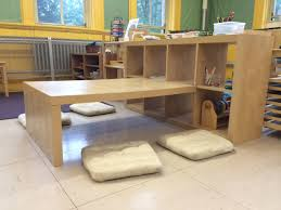 it s a simple but it really made all the difference in making shelving and table space available in my preschool classroom on a budget i could afford