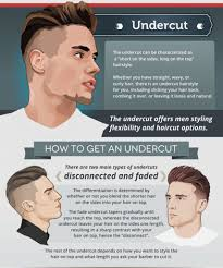 Types Of Hairstyle For Man top 5 hairstyles for men and how to achieve them when in manila 5068 by stevesalt.us