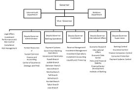 Saudi Arabian Monetary Authority Wikipedia