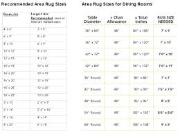 standard rug sizes astonishing bedroom design amazing dining room rugs size common area rug sizes from common area standard rug sizes uk