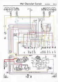 wiring for 1961 fc, questions and comments wanted 1964 Corvair Wiring Schematic 1964 Corvair Wiring Schematic #14 1965 Corvair