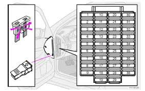 volvo v70 xc70 2000 to 2007 fuses list and amperage 2005 to 2007 fuse box locations
