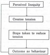 motivation theories essays motivation theories essays motivation theories essays research writing services