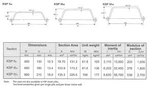 Ksp Steel Sheet Pile Logamatic Industries M Sdn Bhd