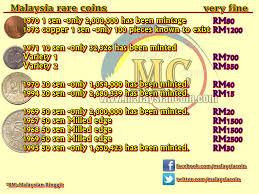 Malaysia Rare Coin Table Price Lunaticg Coin