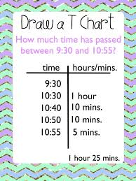 Elapsed Time Unit Task Cards, Anchor Charts, and Worksheets ...