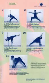 Iyengar Yoga Therapeutics Breast Cancer Post Treatment Chart Ii