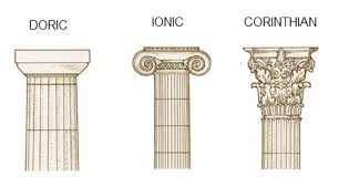 Hellenistic Culture And Roman Culture Venn Diagram Answers Difference Between Greek And Roman Architecture Of Antiquity