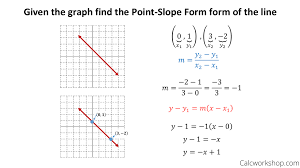 given the graph write the equation of the line