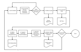 argumentative essay on social media pdf docoments ojazlink argumentative essay on social networking sites