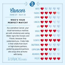 Libra And Cancer Compatibility Chart 18 Rational Zodiac Signs That Are Compatible With Cancer