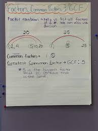 Interpreting Remainders Factors And Multiples Fun In