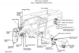 1992 toyota corolla fuse box diagram wiring diagrams 1993 toyota corolla fuse box diagram at 1990 Toyota Corolla Fuse Box Diagram