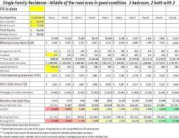 rental property spreadsheet free rental property spreadsheet excel rent payment el spreadsheet