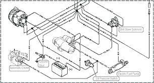 305 mercruiser engine diagram engine harness diagram marine 4 engine 305 mercruiser engine diagram cobra engine wiring diagram on car wiring diagrams for dummies starter wiring 305 mercruiser engine diagram wiring