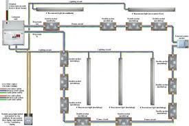 wiring diagram wylex rcbo installation instructions life business hager rcbo wiring diagram wiring diagram wylex rcbo installation instructions life business plan presentations consumer unit ga