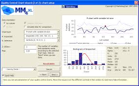 Quality Control Excel Total Quality Management Control Charts Excel Add In Software