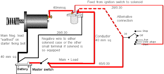 wiring diagram of starter motor wiring wiring diagrams car starter motor wiring diagram the wiring