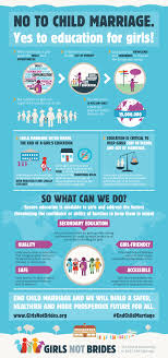 education girls not brides infographic
