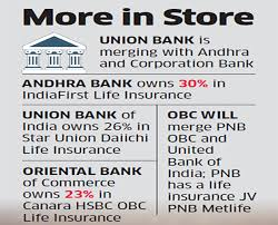 Post Mega Bank Merger Bancassurance Jvs May See A Change In