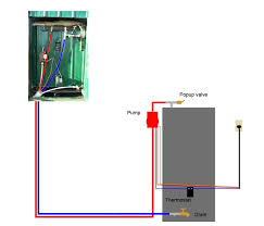 electric water heater wiring code annavernon wiring diagram hot water heater thermostat wire