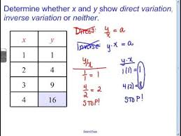 Direct Variation Chart Lesson 8 1 Direct And Inverse Variations From Tables