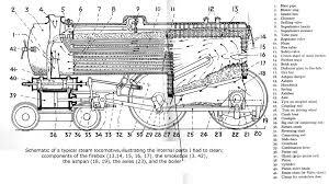 similiar train diagram keywords train motor diagramon lionel train layout wiring diagram