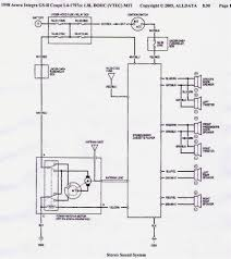 pdf 97 integra gsr engine wiring harness diagram pdf 28 pages best obd1 gsr wiring harness diagram integra tcm wiring schematic for auto swap honda tech best of 94 within harness diagram