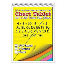 Amazon Com Top Notch Teacher Products Top3822bn Chart