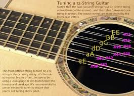 Bass Tuning Chart How To Tune A 12 String Guitar And What Gauge Strings