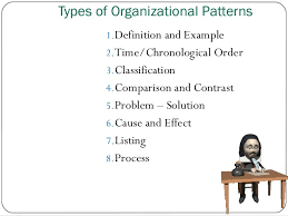 Pattern Of Organization