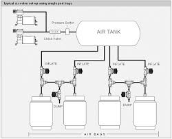 freightliner air bag system schematic wiring diagrams bib semi air bag schematic wiring diagram load air bags suspension schematic data diagram schematic air bags