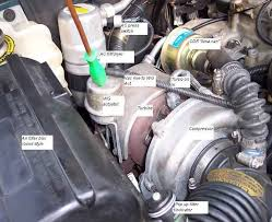 1999 chevy 6 5 diesel bombers  Chevy 6 5 Turbo Diesel Fuel Filter Housing Lines #49