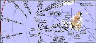 Tncm Charts Jeppesen Fear Of Landing Runway Not In Sight At Princess Juliana