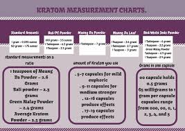 How Many Grams Of Kratom In A Teaspoon