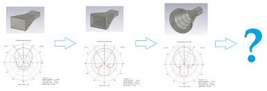 Microwave Horn Design How Can I Simulate A Horn Antenna In Cst Studio With The