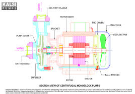 kalsi centrifugal molock pumps