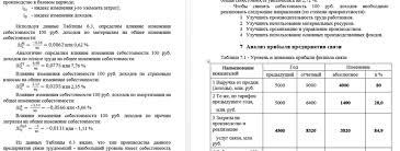 Экономический анализ производственно хозяйственной деятельности  Экономический анализ производственно хозяйственной деятельности Курсовая работа Вариант 3 За деньги За деньги 500 руб