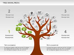 tree diagram powerpoint social media tree diagram for powerpoint presentations download now