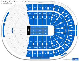wells fargo center concert seating