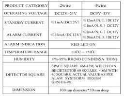 4 wire smoke detectors wiring diagram images smoke detector en14604 standard cigarette conventional smoke detector